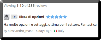 Last Review of Lite in Italian